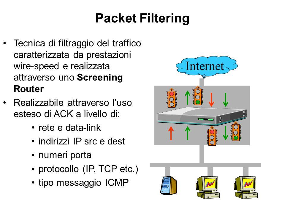 Packet Filtering Tecnica di filtraggio del traffico caratterizzata da prestazioni wire-speed e realizzata attraverso uno Screening Router Realizzabile