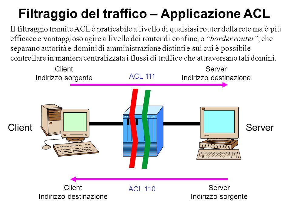 Filtraggio del traffico – Applicazione ACL ClientServer Client Indirizzo sorgente Server Indirizzo destinazione Client Indirizzo destinazione Server I