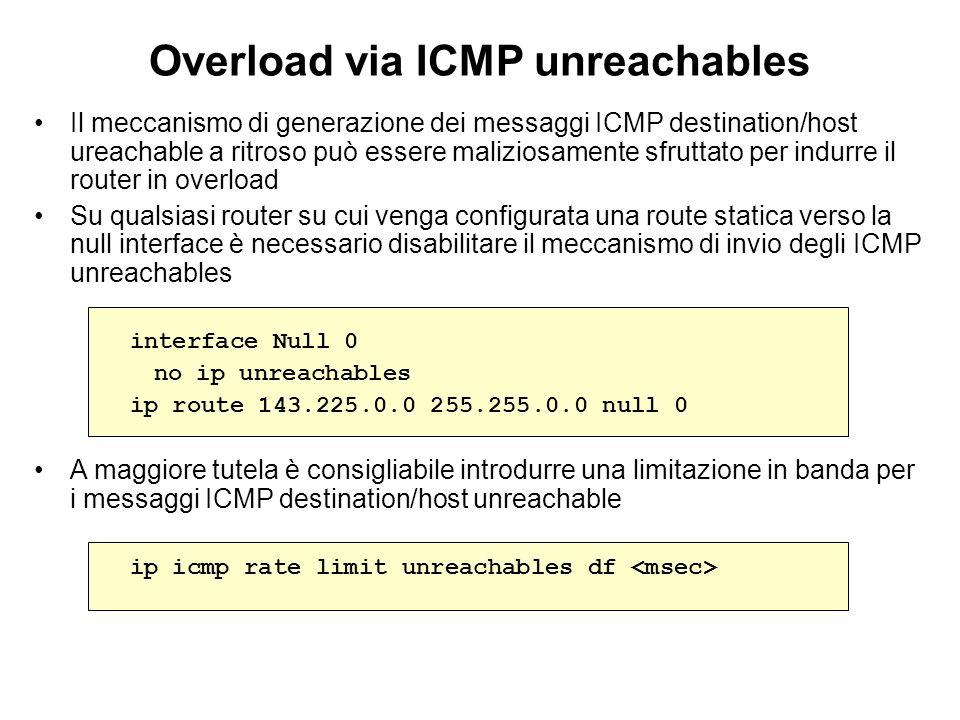 Overload via ICMP unreachables Il meccanismo di generazione dei messaggi ICMP destination/host ureachable a ritroso può essere maliziosamente sfruttat