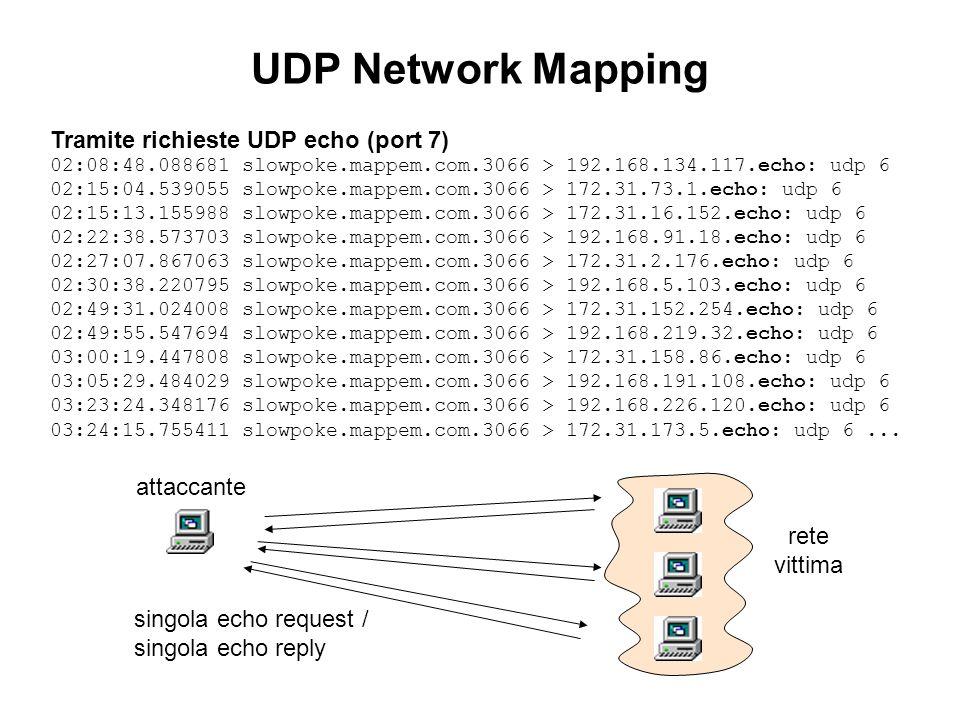 singola echo request / singola echo reply rete vittima attaccante UDP Network Mapping Tramite richieste UDP echo (port 7) 02:08:48.088681 slowpoke.map