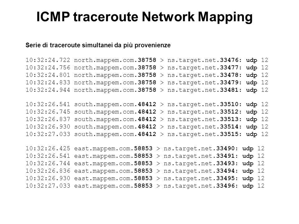 ICMP traceroute Network Mapping Serie di traceroute simultanei da più provenienze 10:32:24.722 north.mappem.com.38758 > ns.target.net.33476: udp 12 10