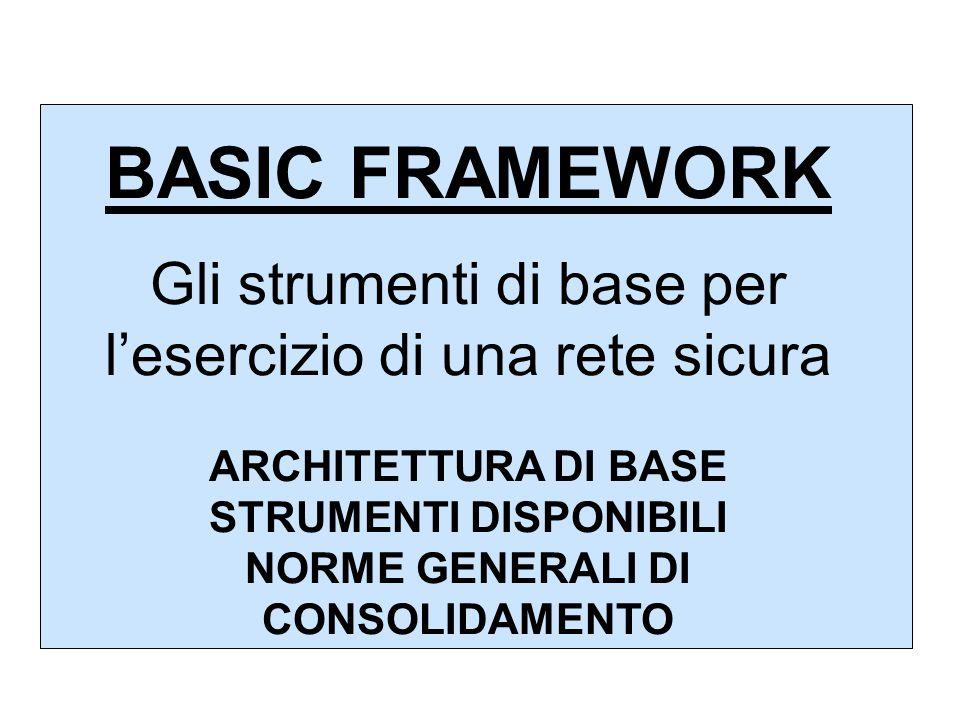 BASIC FRAMEWORK Gli strumenti di base per lesercizio di una rete sicura ARCHITETTURA DI BASE STRUMENTI DISPONIBILI NORME GENERALI DI CONSOLIDAMENTO