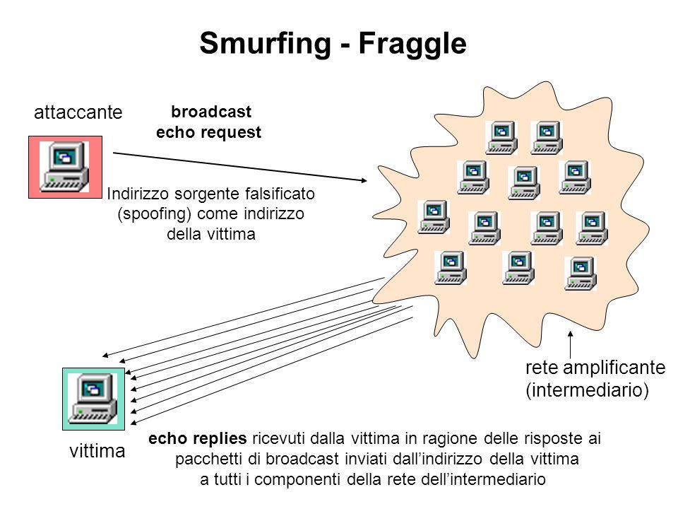 Smurfing - Fraggle attaccante vittima broadcast echo request Indirizzo sorgente falsificato (spoofing) come indirizzo della vittima echo replies ricev