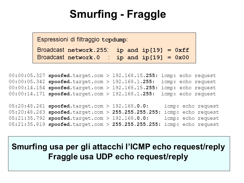 Espressioni di filtraggio tcpdump : Broadcast network.255 : ip and ip[19] = 0xff Broadcast network.0 : ip and ip[19] = 0x00 00:00:05.327 spoofed.targe