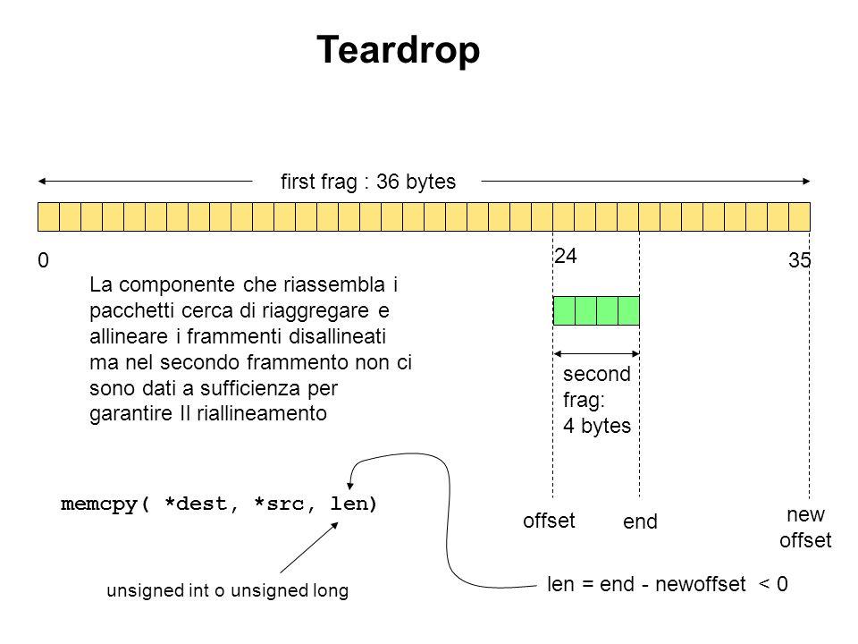 Teardrop first frag : 36 bytes 035 24 second frag: 4 bytes La componente che riassembla i pacchetti cerca di riaggregare e allineare i frammenti disal