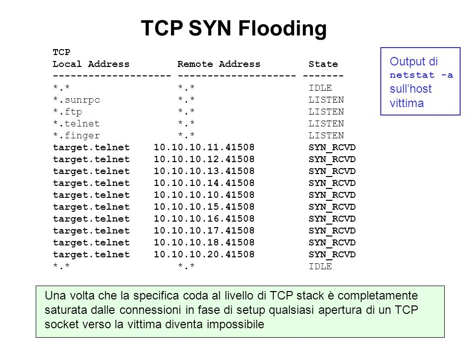 TCP SYN Flooding TCP Local Address Remote Address State -------------------- -------------------- ------- *.* *.* IDLE *.sunrpc *.* LISTEN *.ftp *.* L