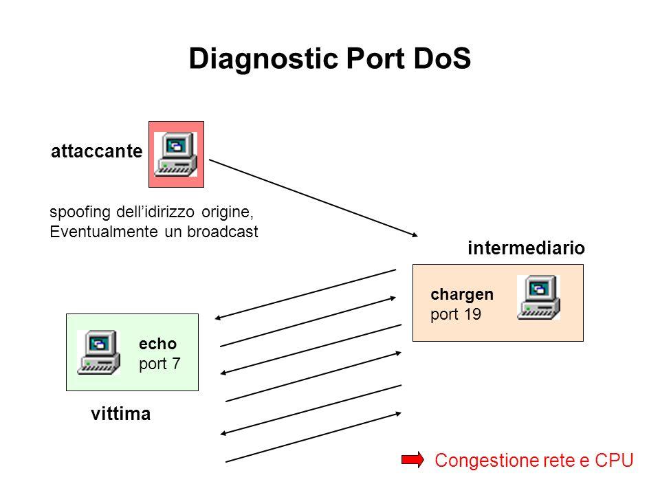 chargen port 19 echo port 7 attaccante intermediario vittima Congestione rete e CPU spoofing dellidirizzo origine, Eventualmente un broadcast Diagnost