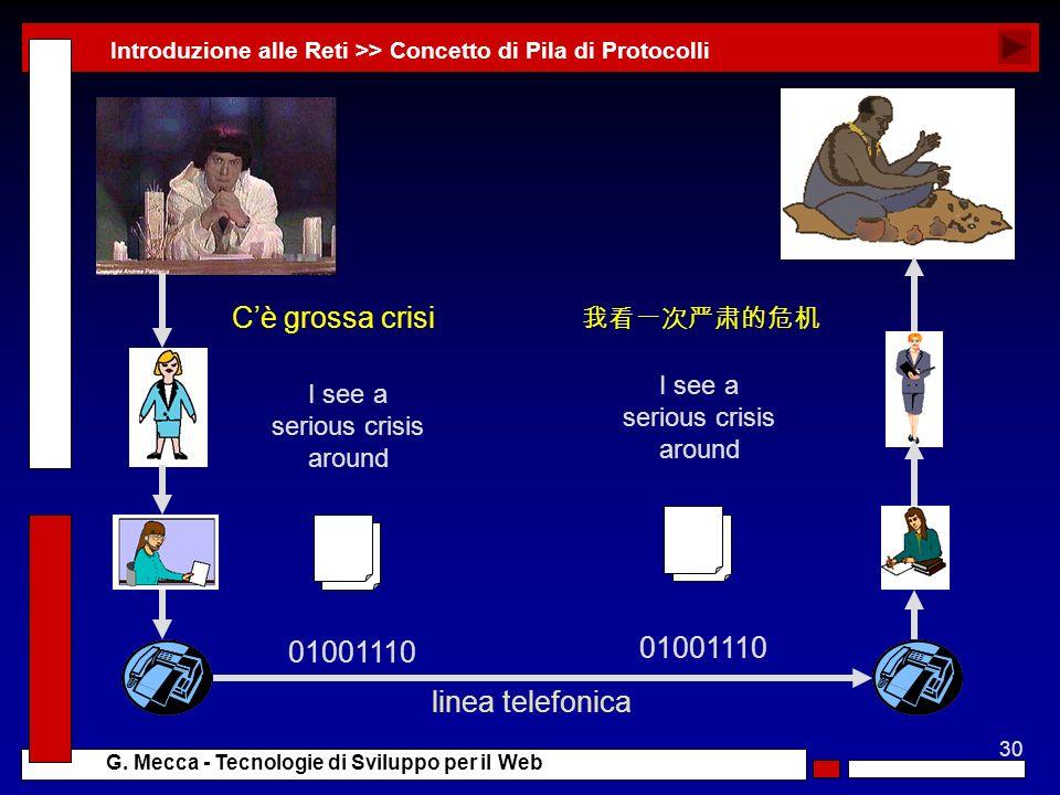 30 G. Mecca - Tecnologie di Sviluppo per il Web Cè grossa crisi I see a serious crisis around Introduzione alle Reti >> Concetto di Pila di Protocolli