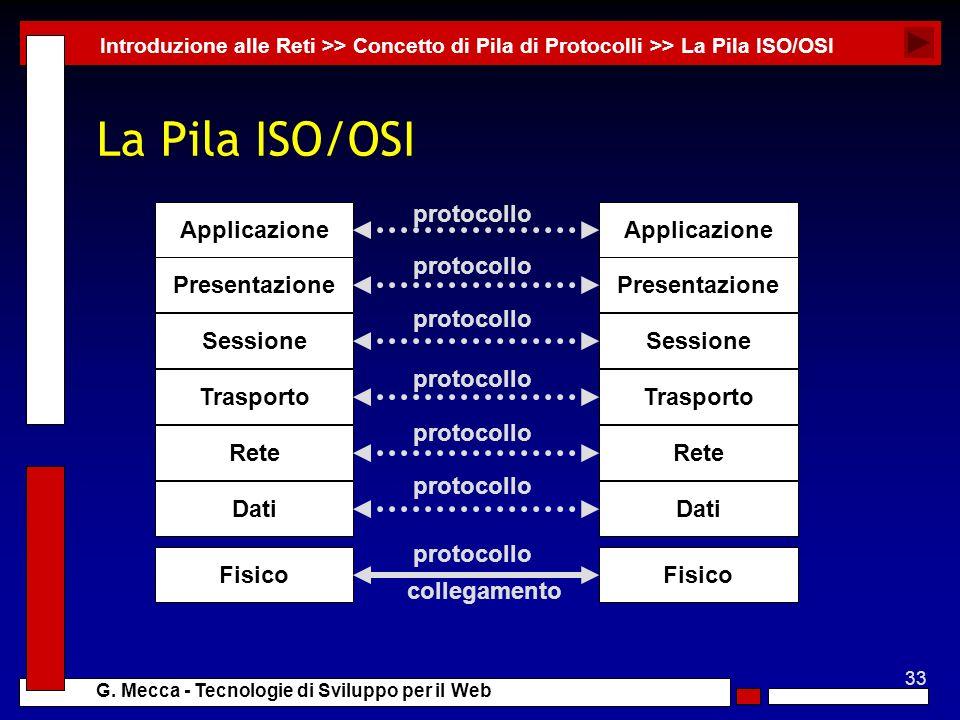 33 G. Mecca - Tecnologie di Sviluppo per il Web La Pila ISO/OSI Introduzione alle Reti >> Concetto di Pila di Protocolli >> La Pila ISO/OSI Applicazio