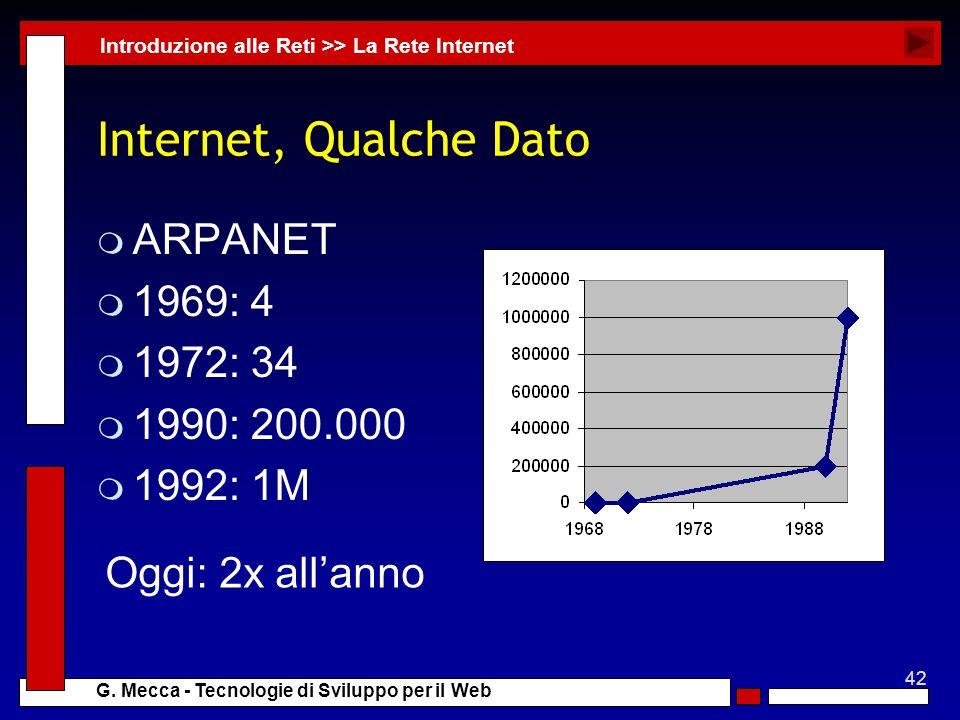 42 G. Mecca - Tecnologie di Sviluppo per il Web Internet, Qualche Dato m ARPANET m 1969: 4 m 1972: 34 m 1990: 200.000 m 1992: 1M Introduzione alle Ret
