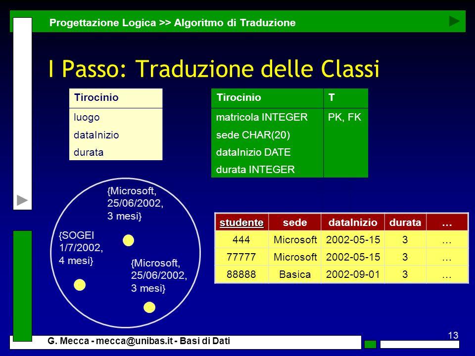 13 G. Mecca - mecca@unibas.it - Basi di Dati I Passo: Traduzione delle Classi Progettazione Logica >> Algoritmo di Traduzione { Microsoft, 25/06/2002,