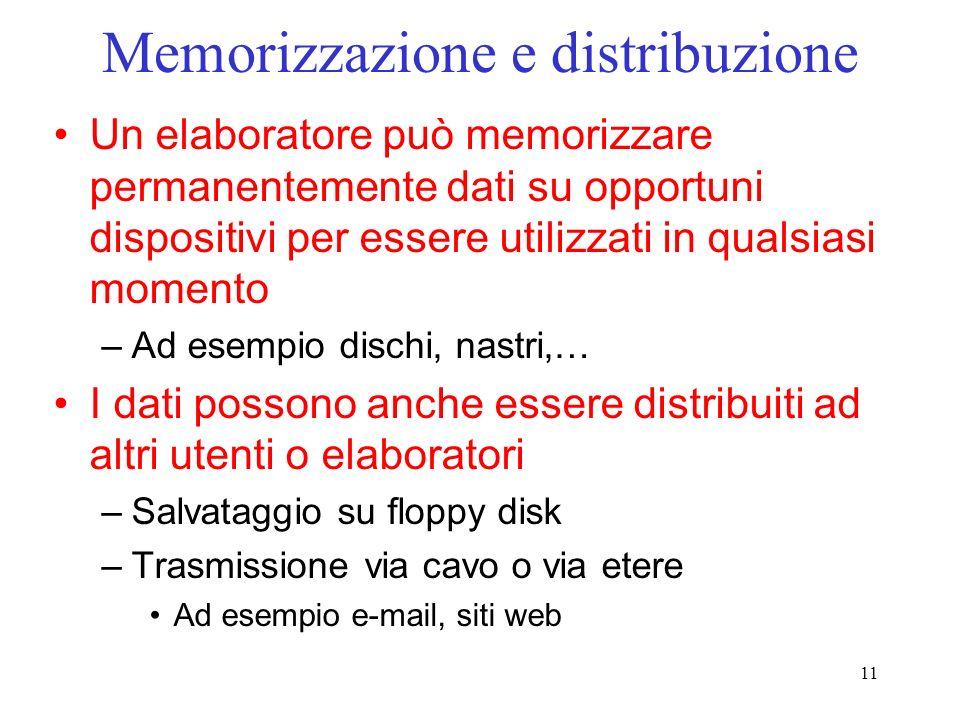 11 Memorizzazione e distribuzione Un elaboratore può memorizzare permanentemente dati su opportuni dispositivi per essere utilizzati in qualsiasi mome