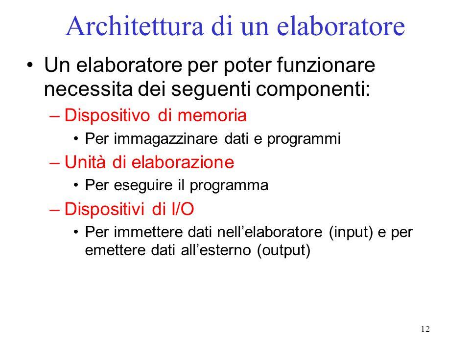 12 Architettura di un elaboratore Un elaboratore per poter funzionare necessita dei seguenti componenti: –Dispositivo di memoria Per immagazzinare dat