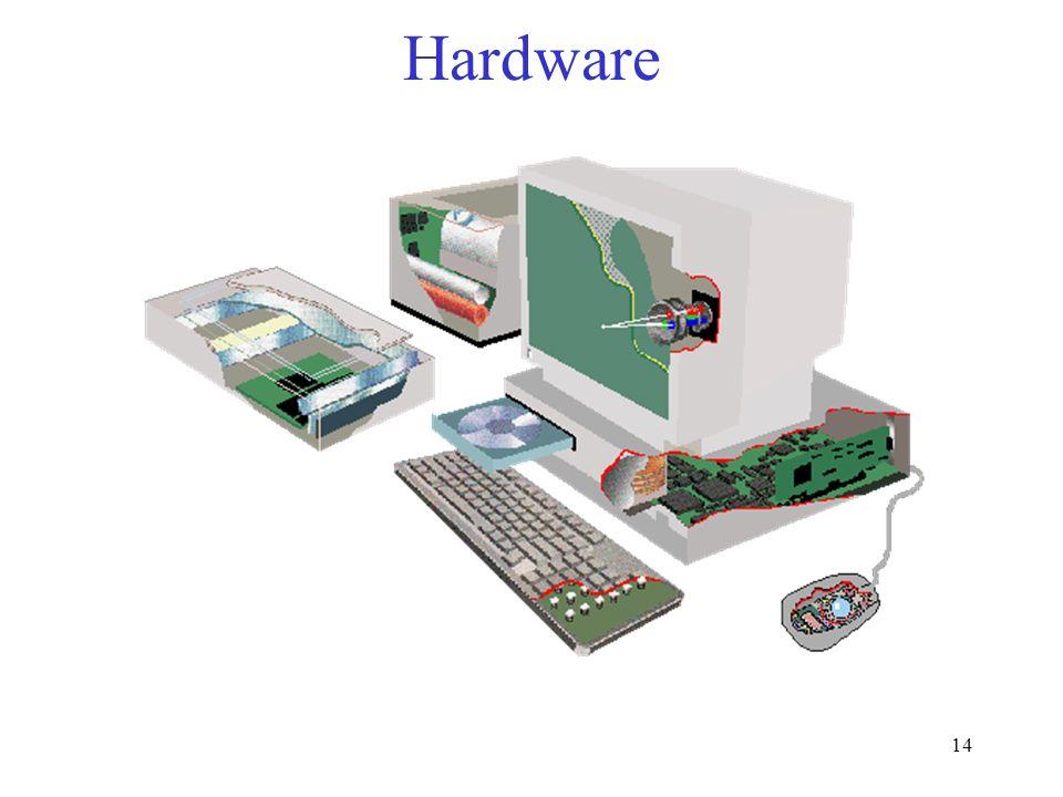 14 Hardware