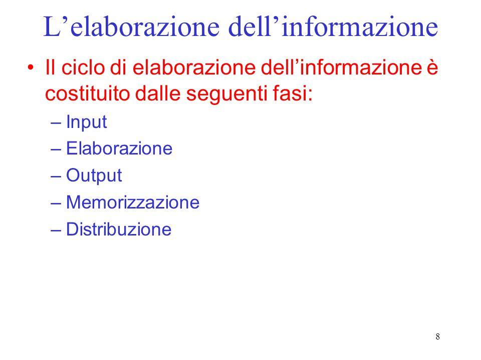 8 Lelaborazione dellinformazione Il ciclo di elaborazione dellinformazione è costituito dalle seguenti fasi: –Input –Elaborazione –Output –Memorizzazi