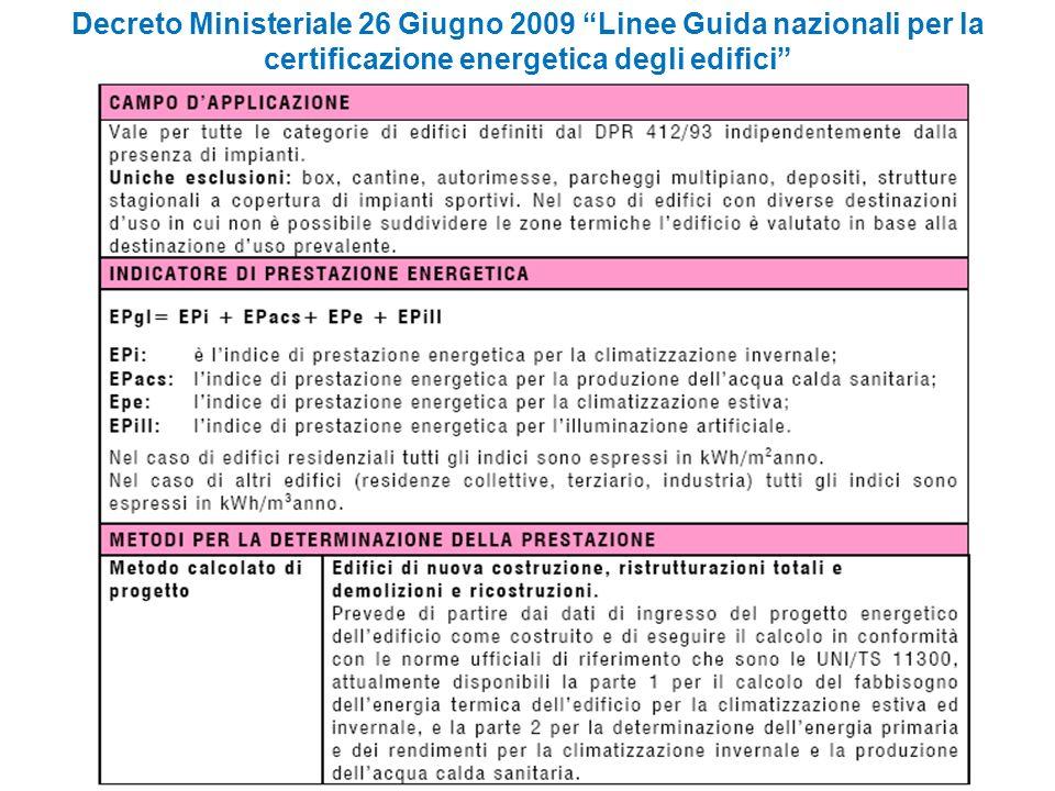 Decreto Ministeriale 26 Giugno 2009 Linee Guida nazionali per la certificazione energetica degli edifici