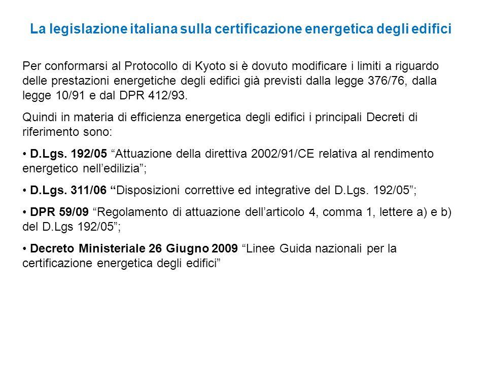 La legislazione italiana sulla certificazione energetica degli edifici Per conformarsi al Protocollo di Kyoto si è dovuto modificare i limiti a riguar