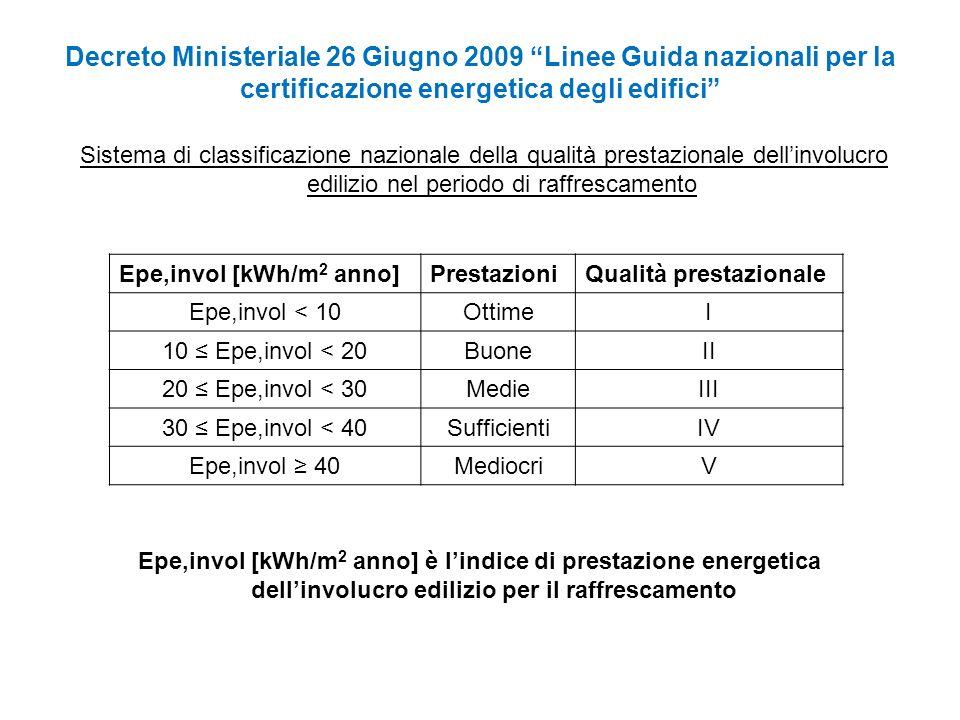 Decreto Ministeriale 26 Giugno 2009 Linee Guida nazionali per la certificazione energetica degli edifici Sistema di classificazione nazionale della qu