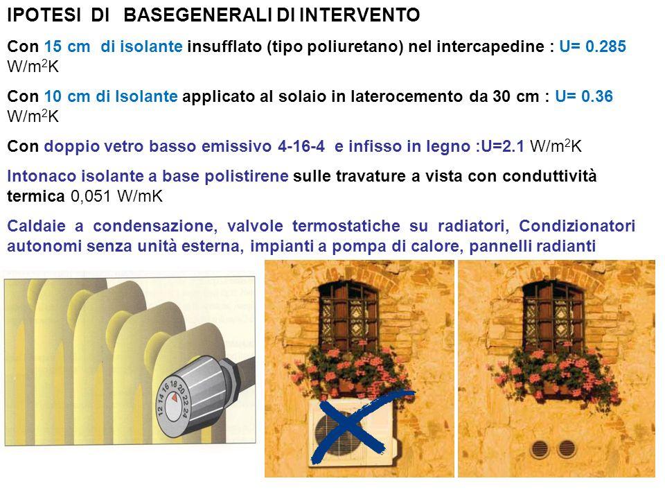 IPOTESI DI BASEGENERALI DI INTERVENTO Con 15 cm di isolante insufflato (tipo poliuretano) nel intercapedine : U= 0.285 W/m 2 K Con 10 cm di Isolante a