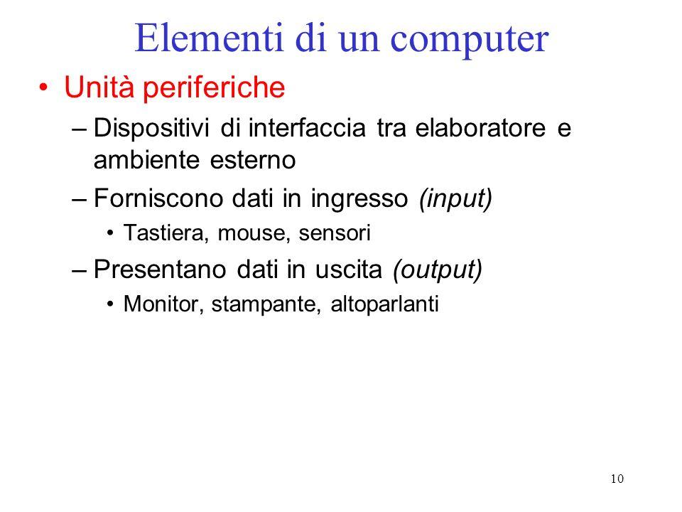 10 Elementi di un computer Unità periferiche –Dispositivi di interfaccia tra elaboratore e ambiente esterno –Forniscono dati in ingresso (input) Tasti