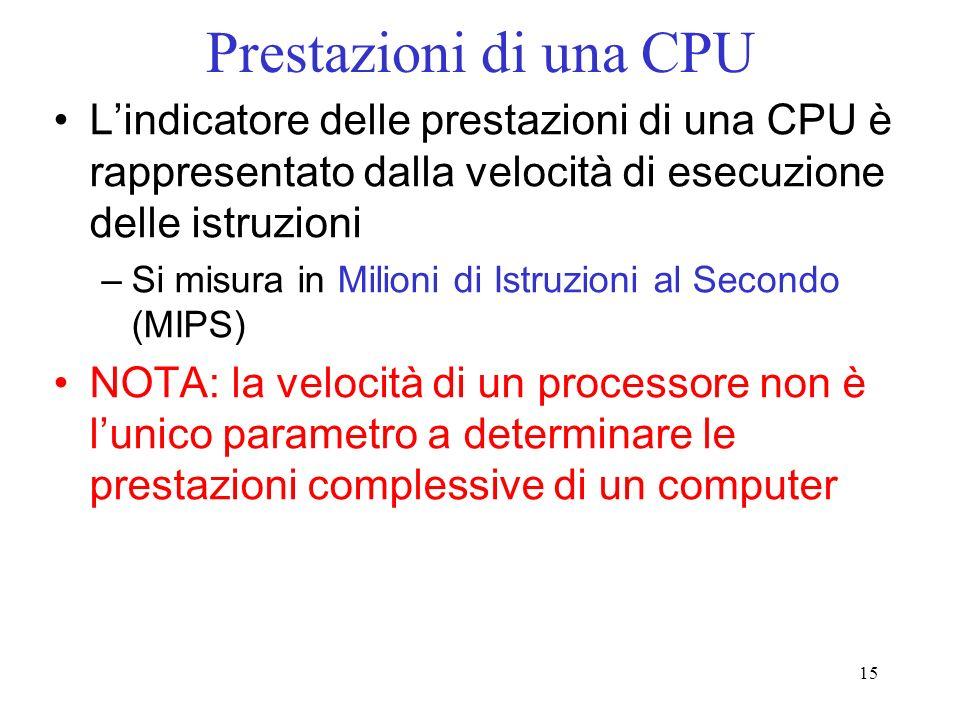 15 Prestazioni di una CPU Lindicatore delle prestazioni di una CPU è rappresentato dalla velocità di esecuzione delle istruzioni –Si misura in Milioni