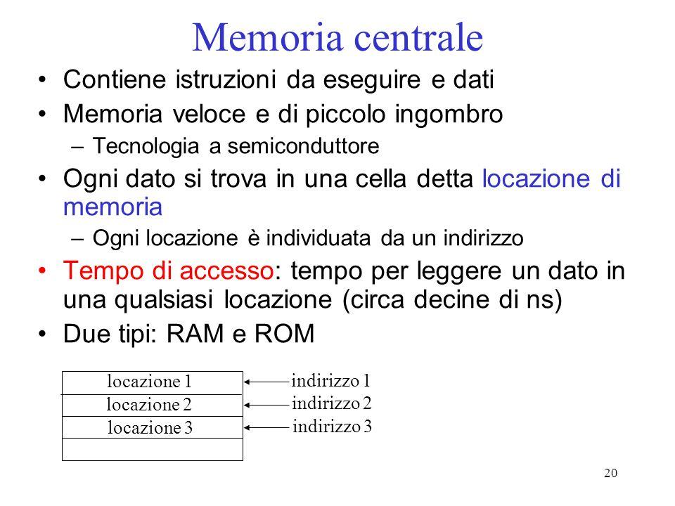 20 Memoria centrale Contiene istruzioni da eseguire e dati Memoria veloce e di piccolo ingombro –Tecnologia a semiconduttore Ogni dato si trova in una