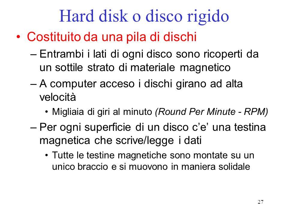 27 Hard disk o disco rigido Costituito da una pila di dischi –Entrambi i lati di ogni disco sono ricoperti da un sottile strato di materiale magnetico
