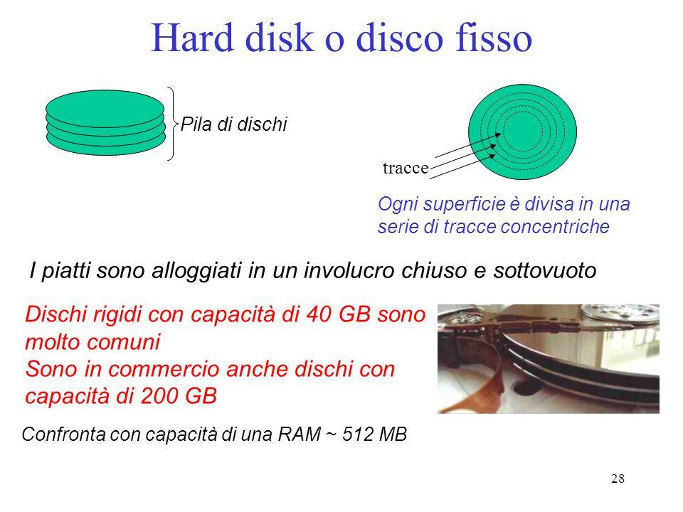28 Hard disk o disco fisso tracce Ogni superficie è divisa in una serie di tracce concentriche Pila di dischi Dischi rigidi con capacità di 40 GB sono