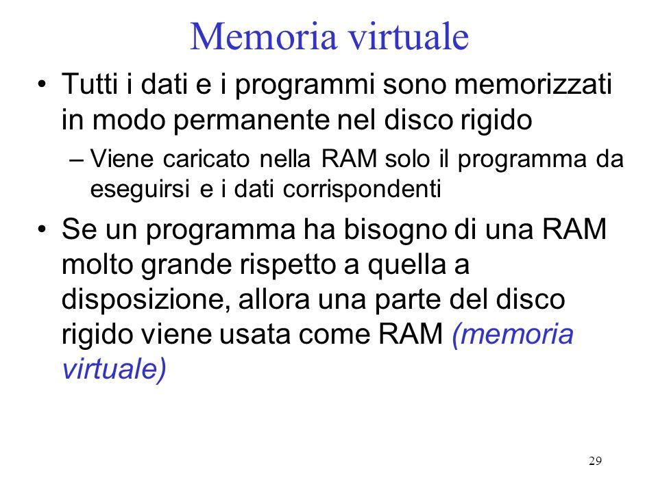 29 Memoria virtuale Tutti i dati e i programmi sono memorizzati in modo permanente nel disco rigido –Viene caricato nella RAM solo il programma da ese