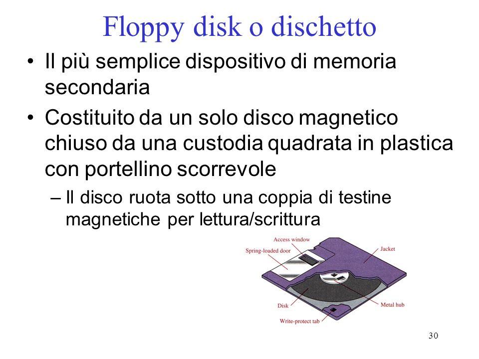 30 Floppy disk o dischetto Il più semplice dispositivo di memoria secondaria Costituito da un solo disco magnetico chiuso da una custodia quadrata in