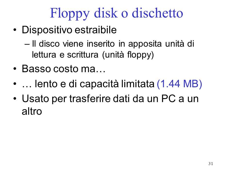 31 Floppy disk o dischetto Dispositivo estraibile –Il disco viene inserito in apposita unità di lettura e scrittura (unità floppy) Basso costo ma… … l