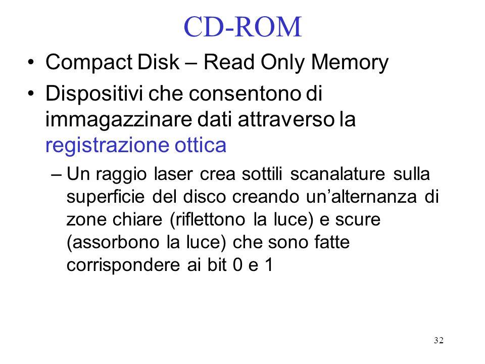 32 CD-ROM Compact Disk – Read Only Memory Dispositivi che consentono di immagazzinare dati attraverso la registrazione ottica –Un raggio laser crea so