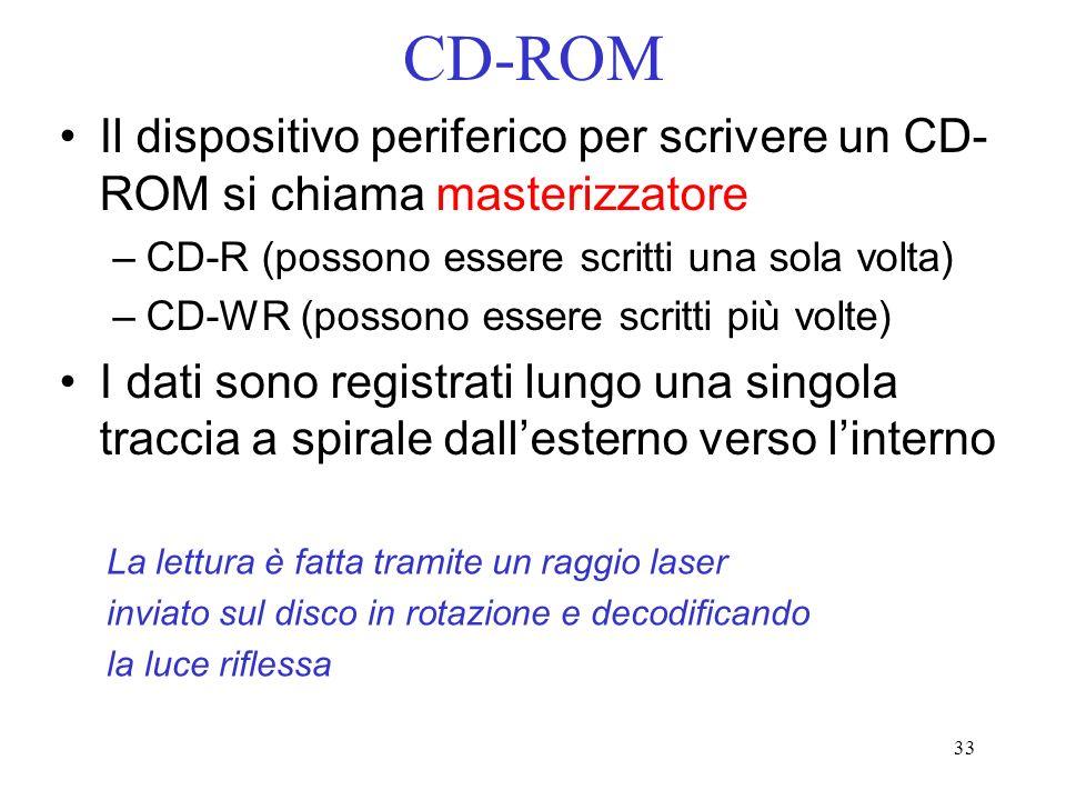 33 CD-ROM Il dispositivo periferico per scrivere un CD- ROM si chiama masterizzatore –CD-R (possono essere scritti una sola volta) –CD-WR (possono ess