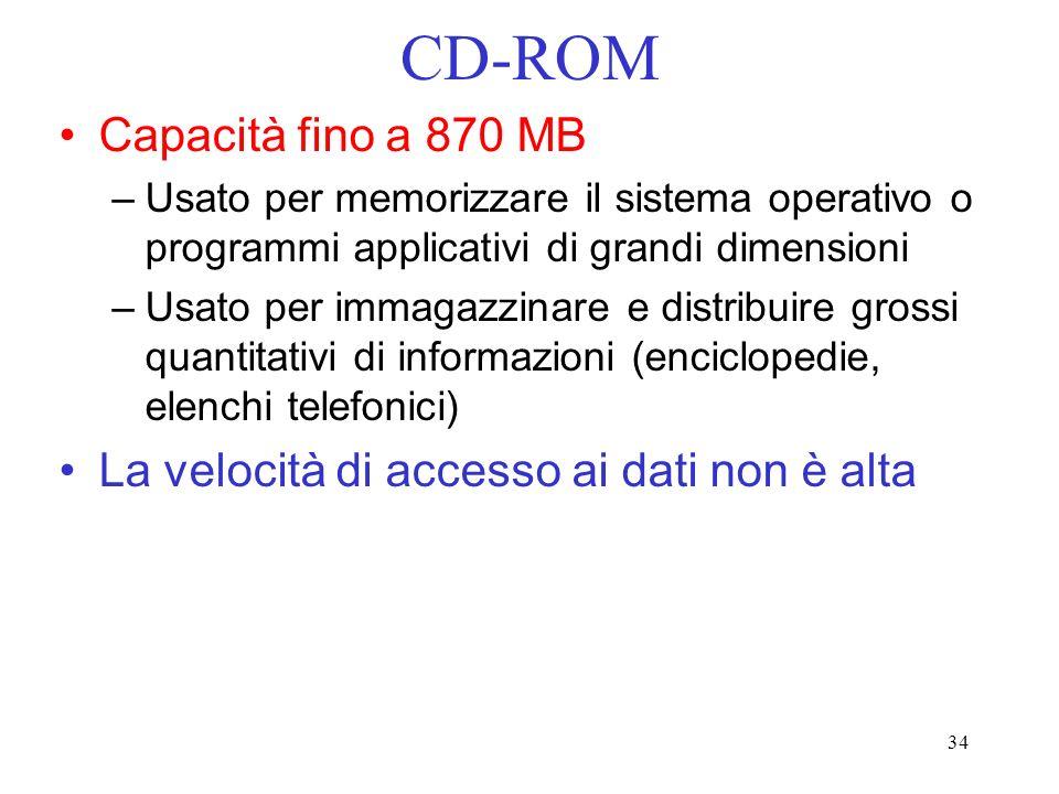 34 CD-ROM Capacità fino a 870 MB –Usato per memorizzare il sistema operativo o programmi applicativi di grandi dimensioni –Usato per immagazzinare e d