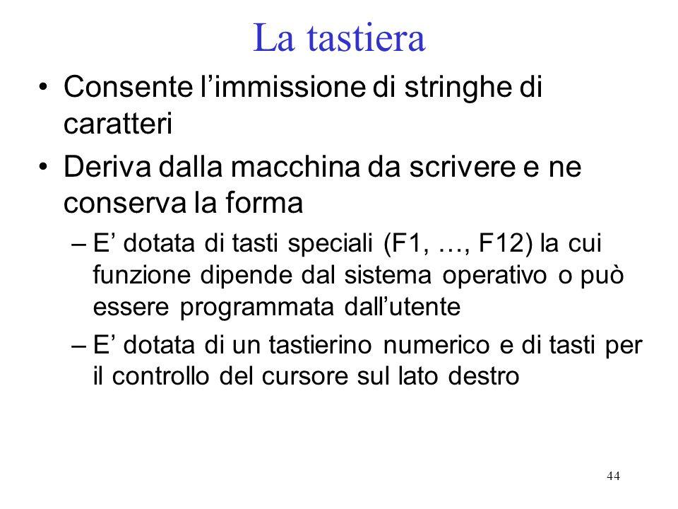 44 La tastiera Consente limmissione di stringhe di caratteri Deriva dalla macchina da scrivere e ne conserva la forma –E dotata di tasti speciali (F1,
