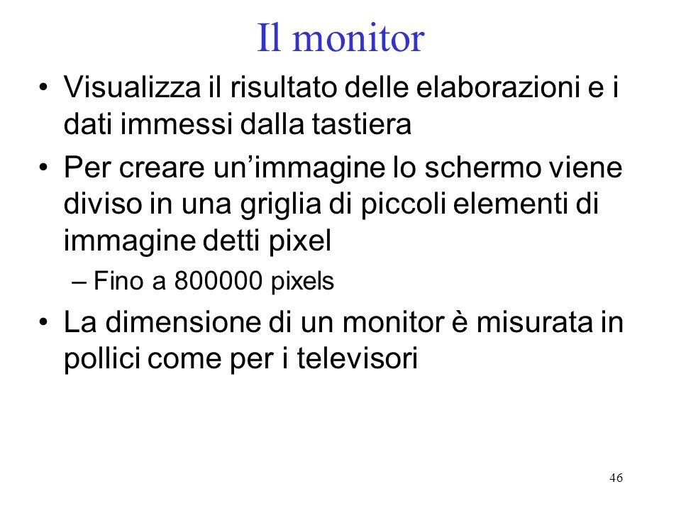 46 Il monitor Visualizza il risultato delle elaborazioni e i dati immessi dalla tastiera Per creare unimmagine lo schermo viene diviso in una griglia