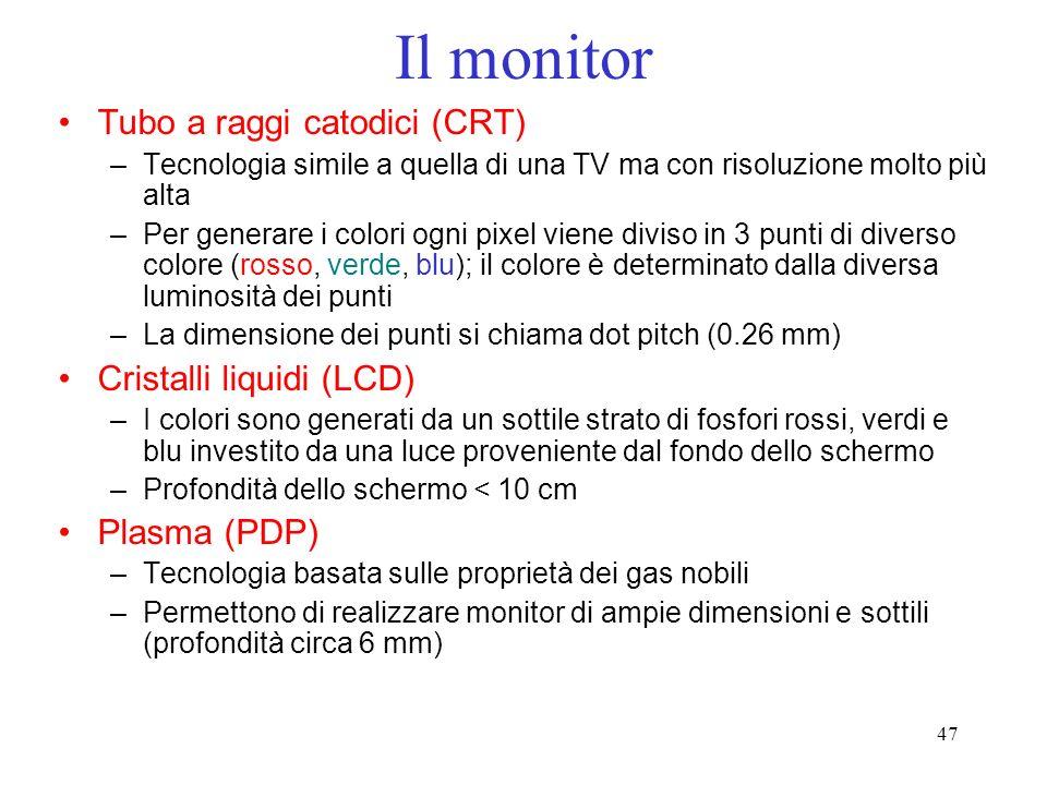47 Il monitor Tubo a raggi catodici (CRT) –Tecnologia simile a quella di una TV ma con risoluzione molto più alta –Per generare i colori ogni pixel vi
