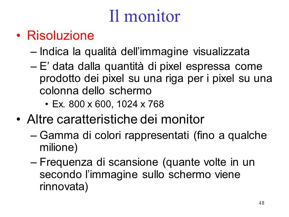 48 Il monitor Risoluzione –Indica la qualità dellimmagine visualizzata –E data dalla quantità di pixel espressa come prodotto dei pixel su una riga pe