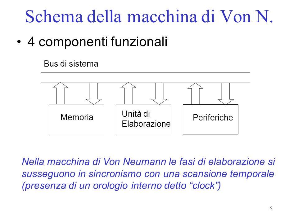 5 Schema della macchina di Von N. 4 componenti funzionali Memoria Unità di Elaborazione Periferiche Bus di sistema Nella macchina di Von Neumann le fa