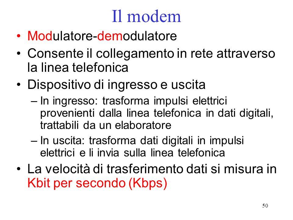 50 Il modem Modulatore-demodulatore Consente il collegamento in rete attraverso la linea telefonica Dispositivo di ingresso e uscita –In ingresso: tra