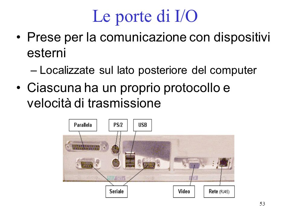 53 Le porte di I/O Prese per la comunicazione con dispositivi esterni –Localizzate sul lato posteriore del computer Ciascuna ha un proprio protocollo