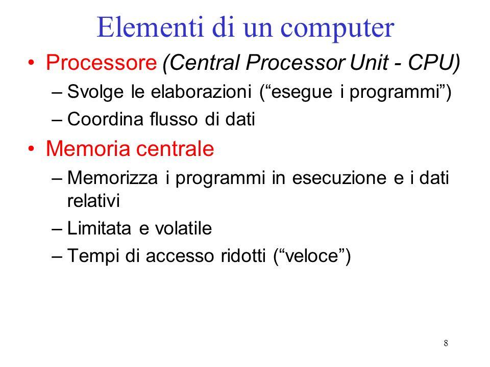 8 Elementi di un computer Processore (Central Processor Unit - CPU) –Svolge le elaborazioni (esegue i programmi) –Coordina flusso di dati Memoria cent