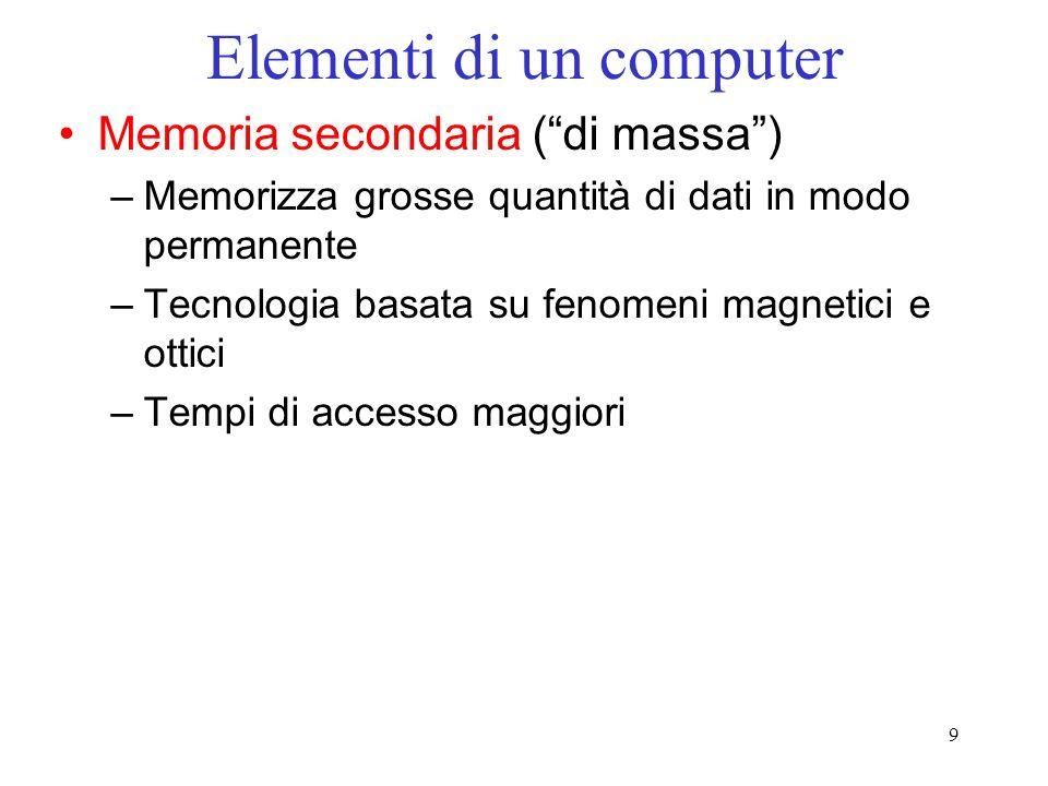 9 Elementi di un computer Memoria secondaria (di massa) –Memorizza grosse quantità di dati in modo permanente –Tecnologia basata su fenomeni magnetici