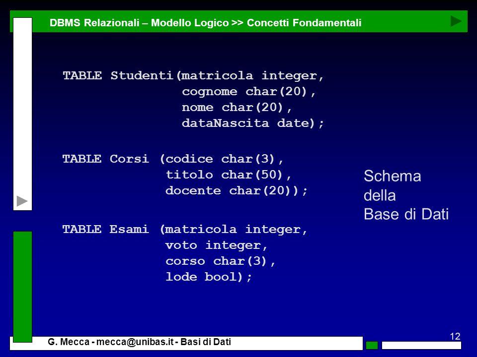 12 G. Mecca - mecca@unibas.it - Basi di Dati DBMS Relazionali – Modello Logico >> Concetti Fondamentali Schema della Base di Dati TABLE Studenti(matri