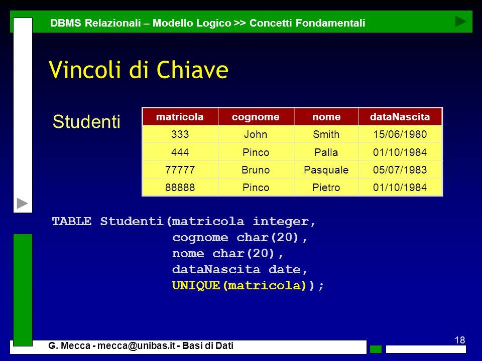 18 G. Mecca - mecca@unibas.it - Basi di Dati Vincoli di Chiave TABLE Studenti(matricola integer, cognome char(20), nome char(20), dataNascita date, UN