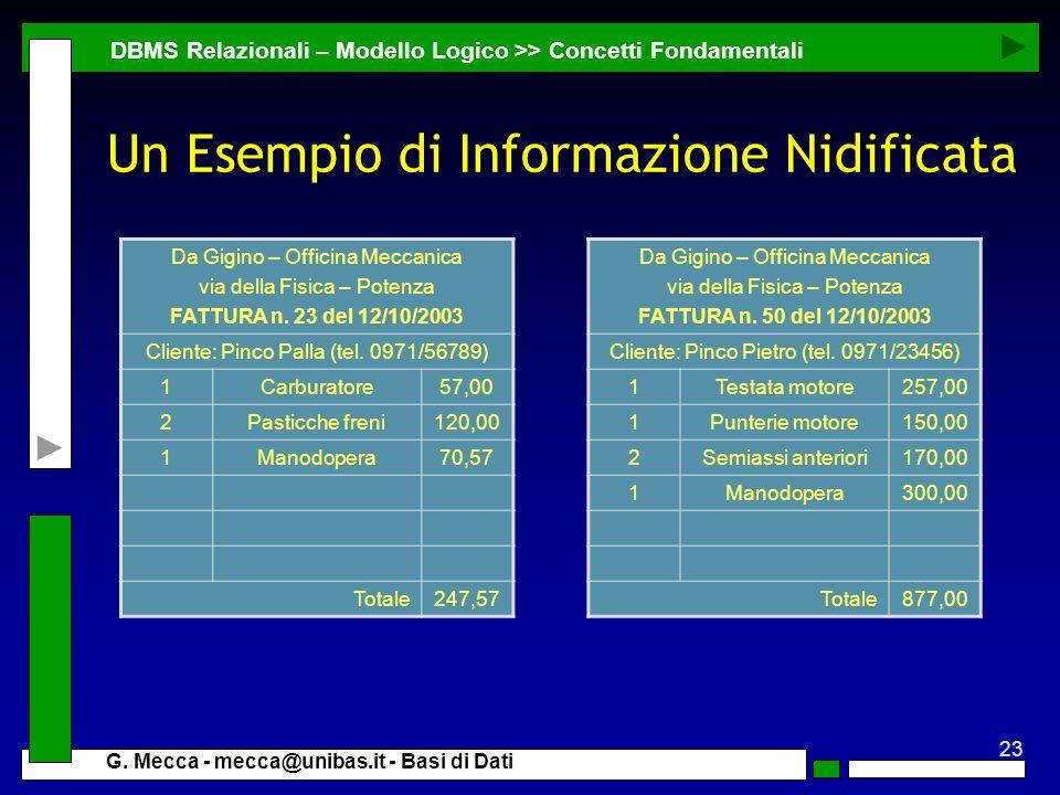 23 G. Mecca - mecca@unibas.it - Basi di Dati DBMS Relazionali – Modello Logico >> Concetti Fondamentali Un Esempio di Informazione Nidificata Da Gigin