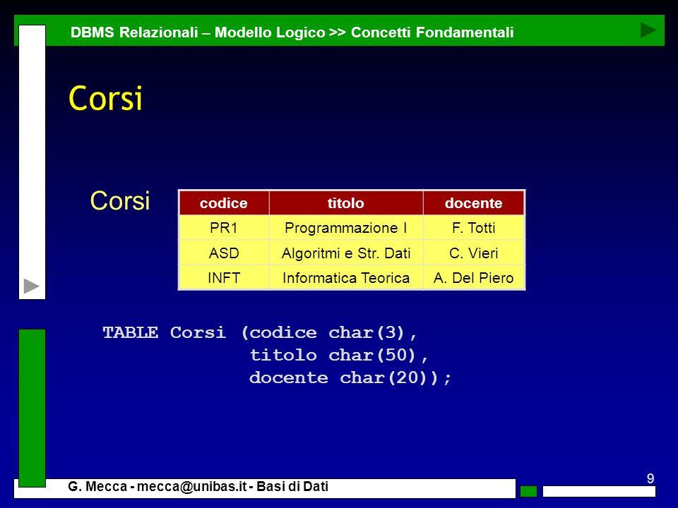 9 G. Mecca - mecca@unibas.it - Basi di Dati Corsi DBMS Relazionali – Modello Logico >> Concetti Fondamentali TABLE Corsi (codice char(3), titolo char(