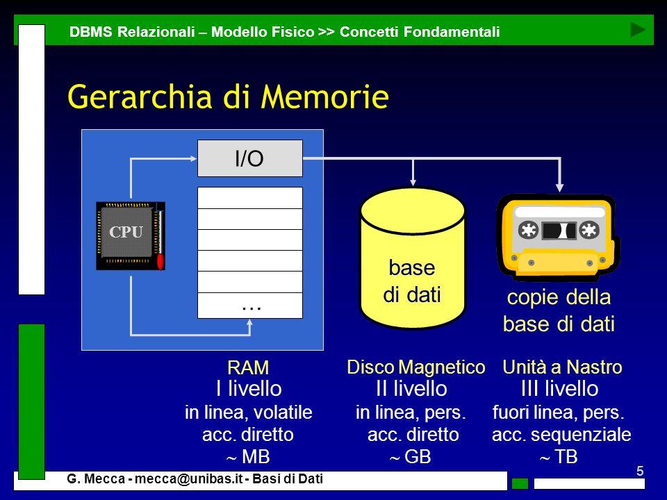 5 G. Mecca - mecca@unibas.it - Basi di Dati Gerarchia di Memorie DBMS Relazionali – Modello Fisico >> Concetti Fondamentali CPU Unità a NastroDisco Ma