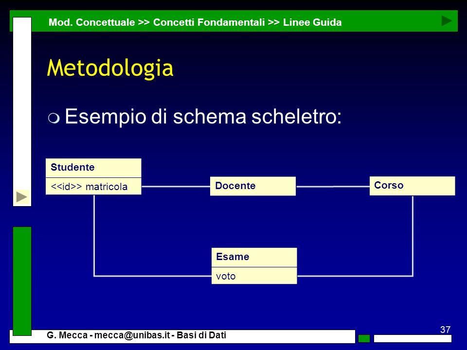 37 G.Mecca - mecca@unibas.it - Basi di Dati Metodologia m Esempio di schema scheletro: Mod.