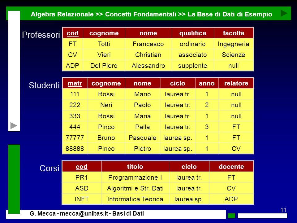 11 G. Mecca - mecca@unibas.it - Basi di Dati Algebra Relazionale >> Concetti Fondamentali >> La Base di Dati di Esempio codcognomenomequalificafacolta